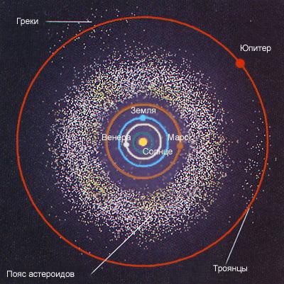 Астероиды троянцы и греки топические кортикостероиды в дерматологической практике